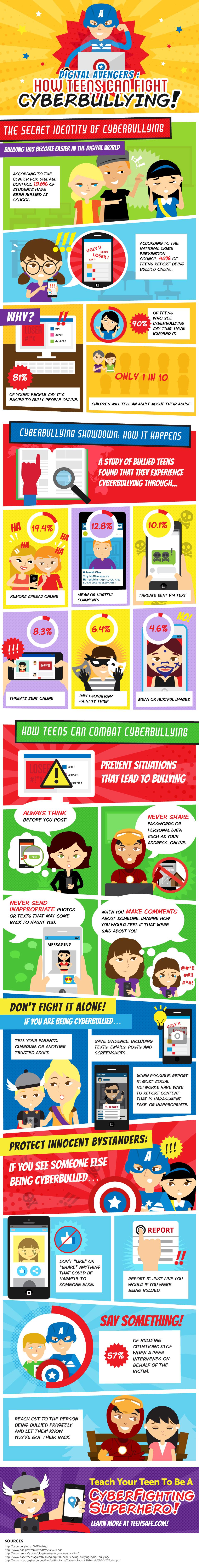 DigitalAvengersTeensFightCyberbullying